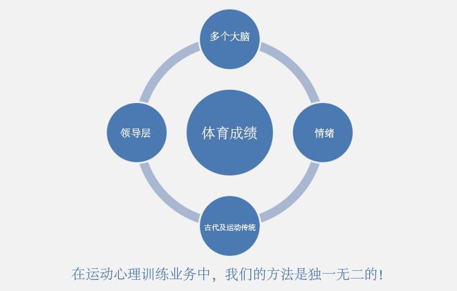 china-img-toogle-grafico-successo-CHN